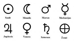 Dangaus_kunu_simboliai